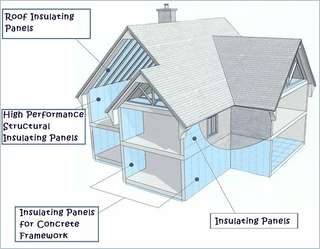 Unique & Efficient Solutions for all your Insulation Needs